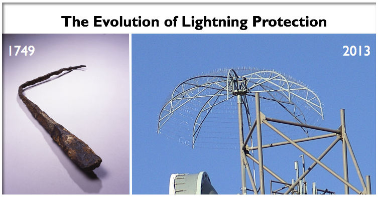 Evolution of Lightning Protection