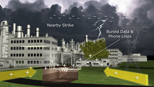 Lightning Protection Standards: Part I -