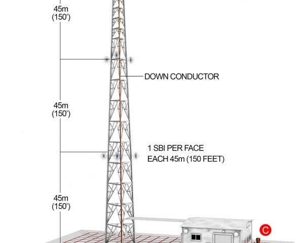 Lightning Protection, Tower Safety, Tower protection, Microwave towers