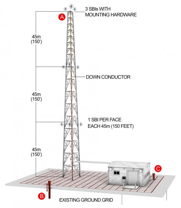 lightning protection for communication towers
