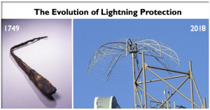Lightning Protection Rod